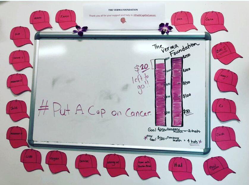 Sekisui Diagnostics' Creative Cap Wig Board